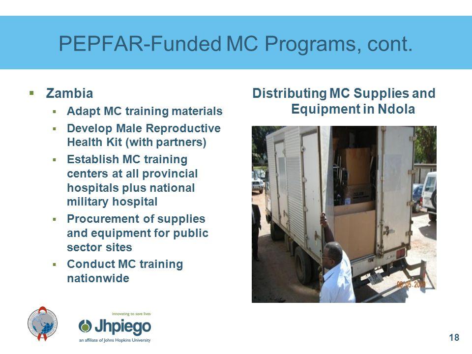 18 PEPFAR-Funded MC Programs, cont.