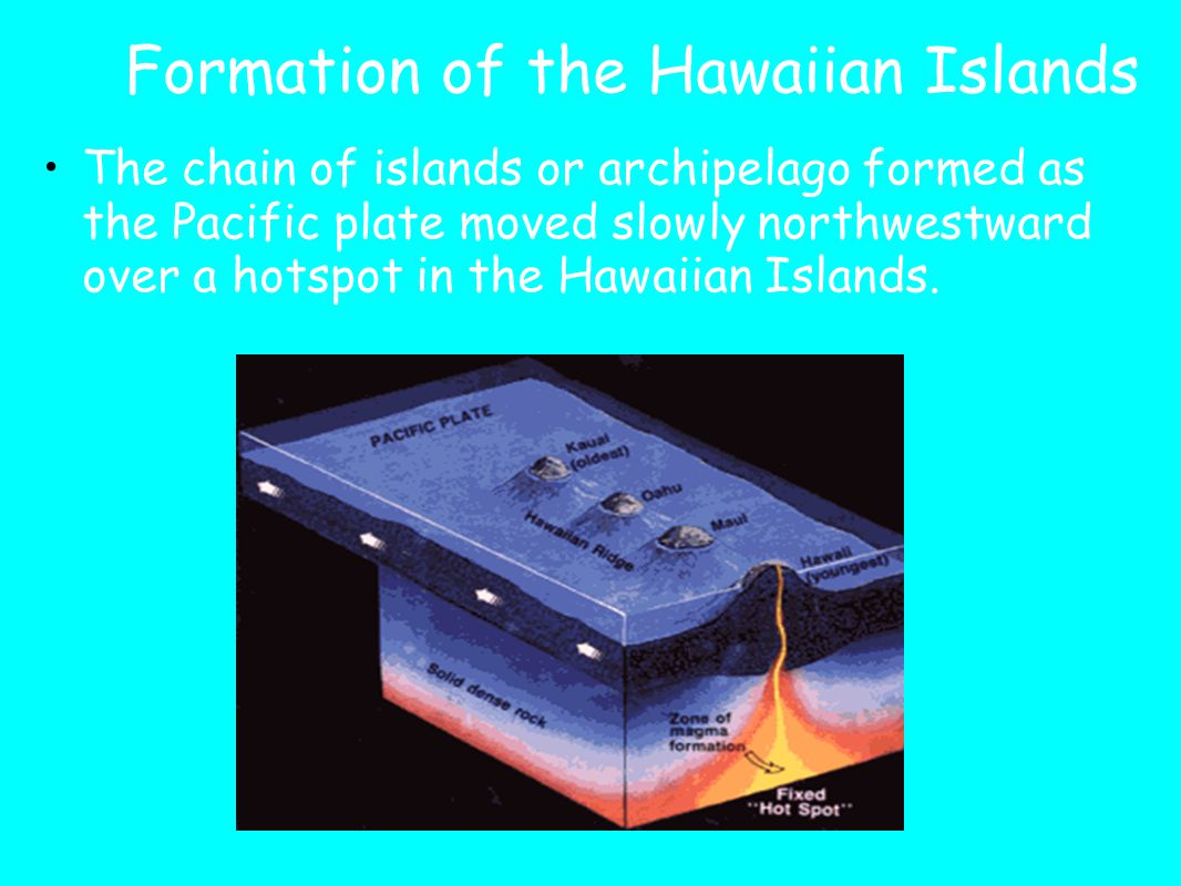 Formation of the Hawaiian Islands The chain of islands or archipelago formed as the Pacific plate moved slowly northwestward over a hotspot in the Haw