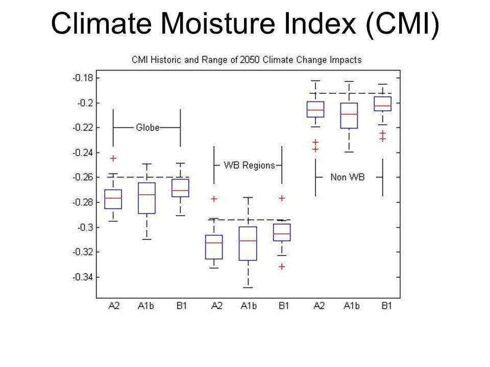 Climate Moisture Index (CMI)