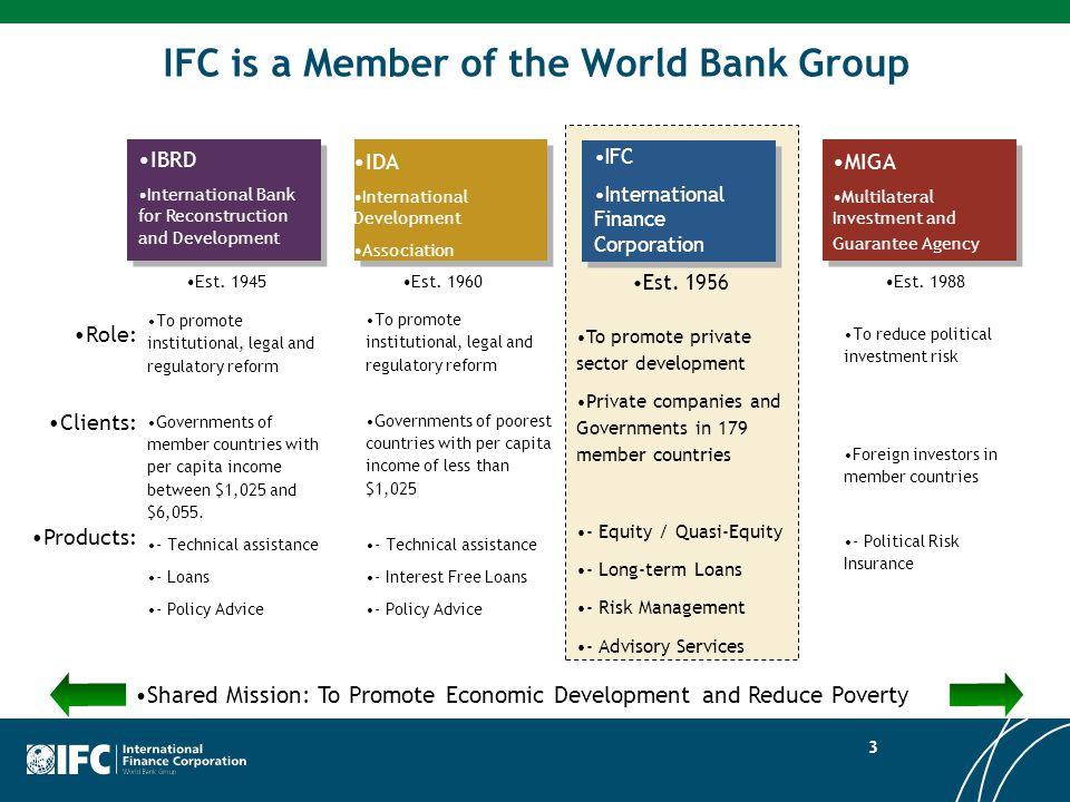 3 IBRD International Bank for Reconstruction and Development IDA International Development Association IFC International Finance Corporation MIGA Mult