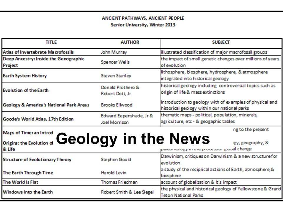 Geology in the News