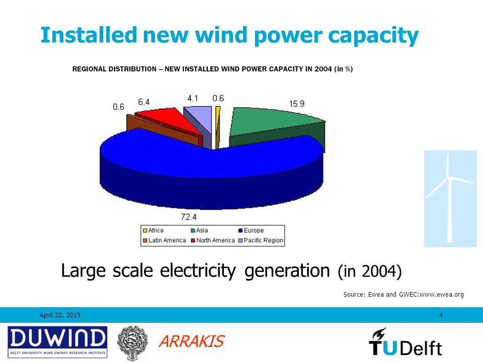 ARRAKIS Deployment of wind power in Africa Large scale electricity generation