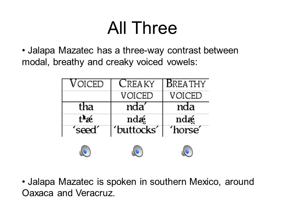 All Three Jalapa Mazatec has a three-way contrast between modal, breathy and creaky voiced vowels: Jalapa Mazatec is spoken in southern Mexico, around Oaxaca and Veracruz.