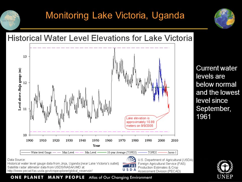 Title Body text Monitoring Lake Victoria, Uganda Current water levels are below normal and the lowest level since September, 1961