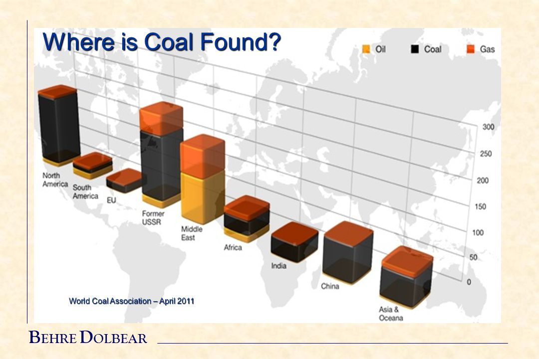B EHRE D OLBEAR Corporate Growth Objective Where is Coal Found World Coal Association – April 2011
