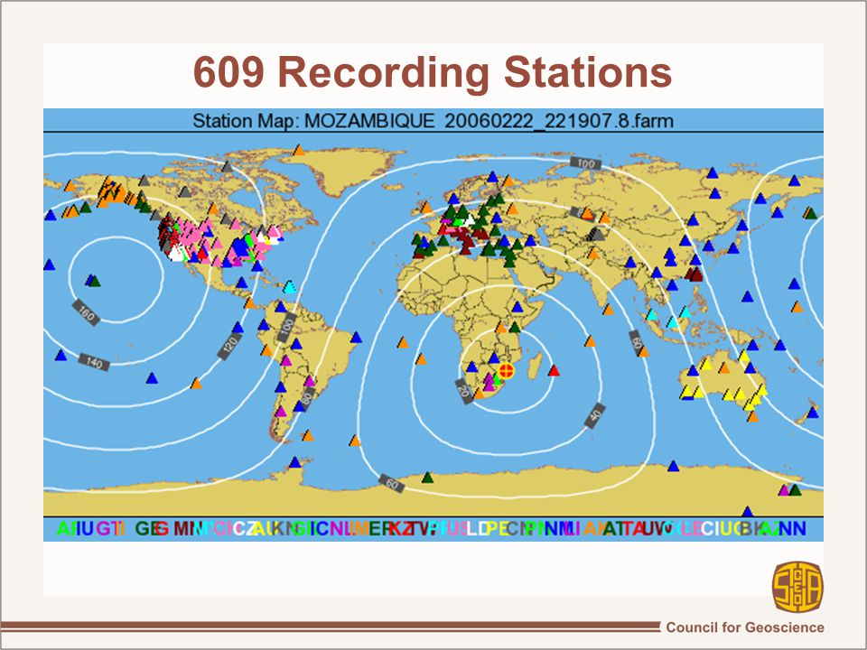 609 Recording Stations