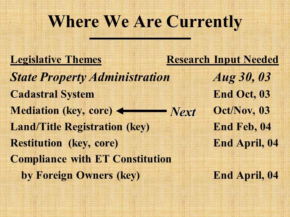 Other Project Activities UNTL Research Center University Consortium Capacity Building – Legal (LPU, MOJ) – Research (UNTL, proj employees Glossary