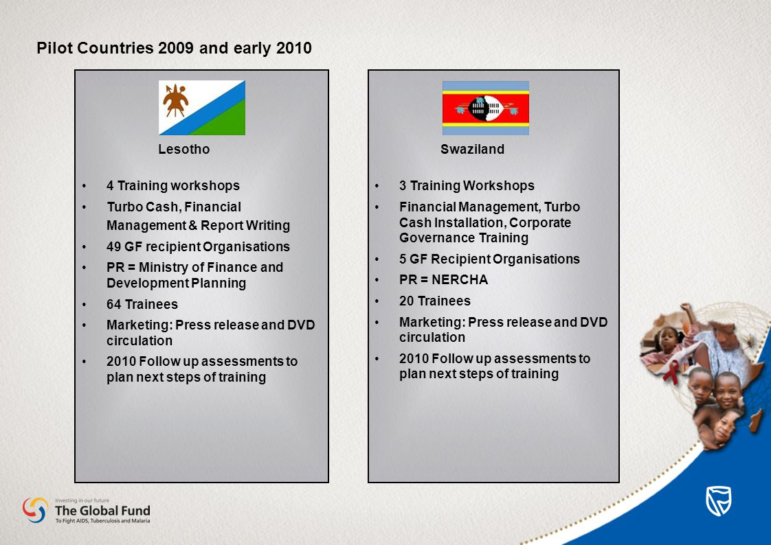 Pilot Countries 2009 and early 2010 Lesotho 4 Training workshops Turbo Cash, Financial Management & Report Writing 49 GF recipient Organisations PR = Ministry of Finance and Development Planning 64 Trainees Marketing: Press release and DVD circulation 2010 Follow up assessments to plan next steps of training Swaziland 3 Training Workshops Financial Management, Turbo Cash Installation, Corporate Governance Training 5 GF Recipient Organisations PR = NERCHA 20 Trainees Marketing: Press release and DVD circulation 2010 Follow up assessments to plan next steps of training
