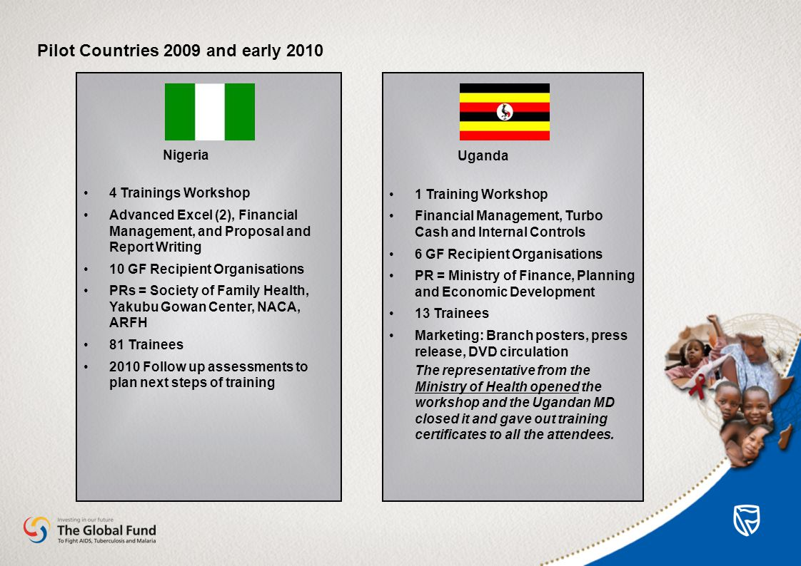 Pilot Countries 2009 and early 2010 Nigeria 4 Trainings Workshop Advanced Excel (2), Financial Management, and Proposal and Report Writing 10 GF Recipient Organisations PRs = Society of Family Health, Yakubu Gowan Center, NACA, ARFH 81 Trainees 2010 Follow up assessments to plan next steps of training Uganda 1 Training Workshop Financial Management, Turbo Cash and Internal Controls 6 GF Recipient Organisations PR = Ministry of Finance, Planning and Economic Development 13 Trainees Marketing: Branch posters, press release, DVD circulation The representative from the Ministry of Health opened the workshop and the Ugandan MD closed it and gave out training certificates to all the attendees.