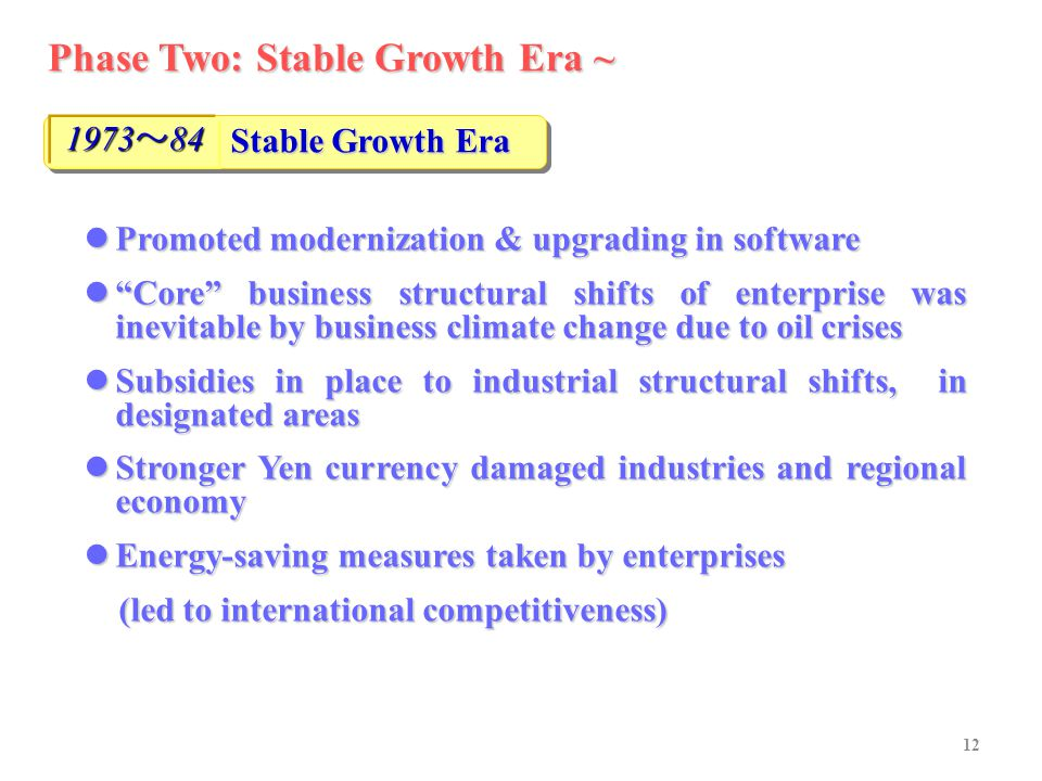 12 Phase Two: Stable Growth Era ~ 1973 ~ 84 Stable Growth Era Promoted modernization & upgrading in software Promoted modernization & upgrading in sof
