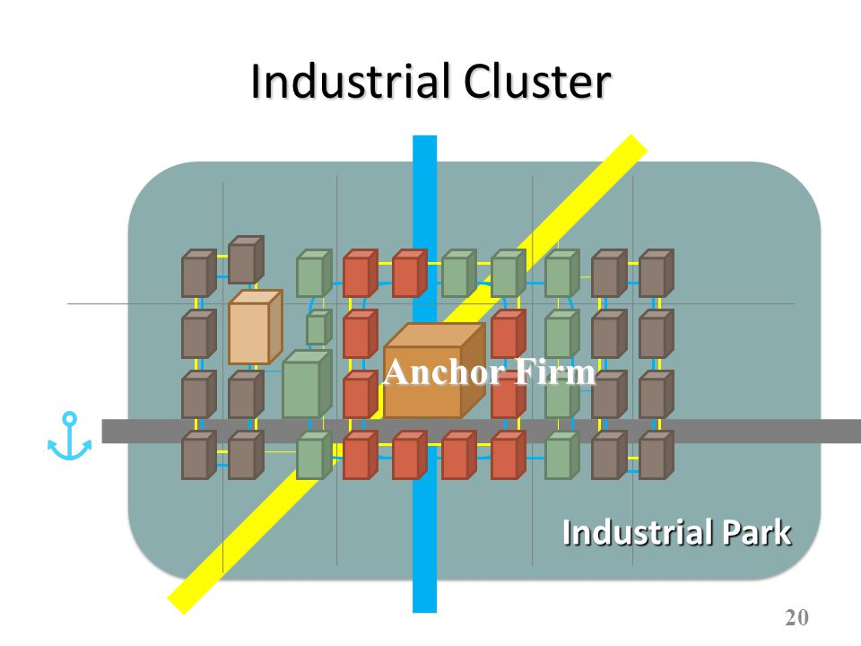 Industrial Cluster 20 Industrial Park Anchor Firm