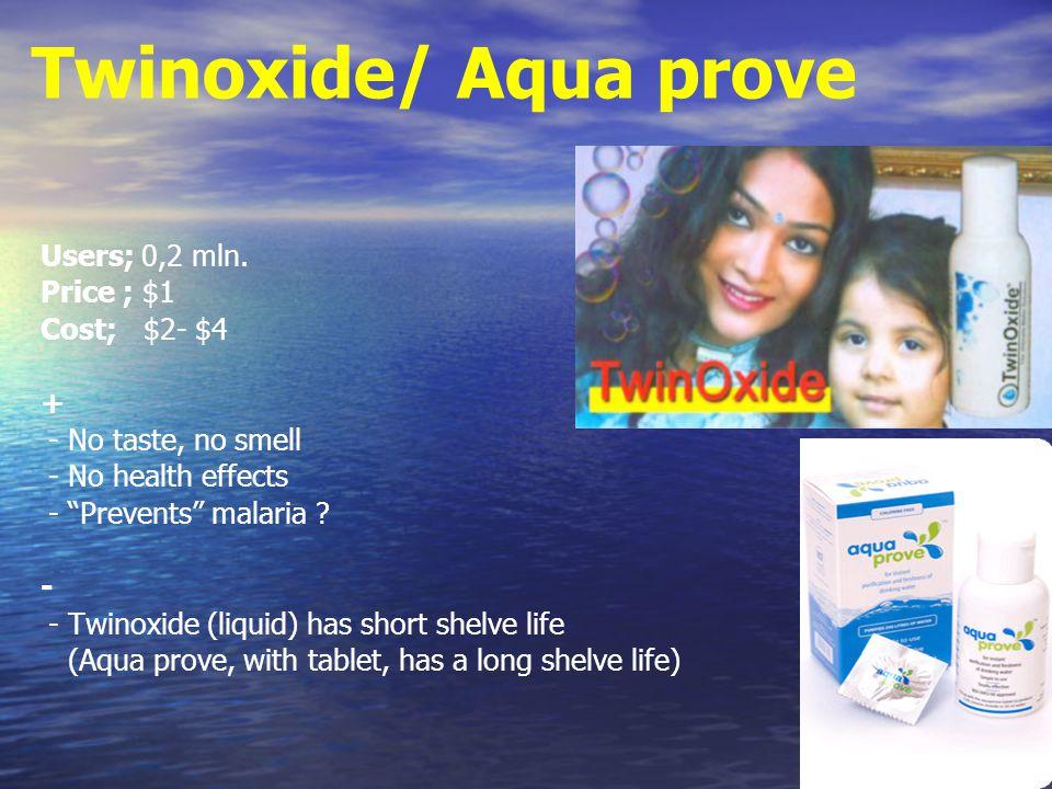 Twinoxide/ Aqua prove Users; 0,2 mln.