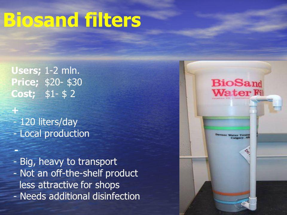 Biosand filters Users; 1-2 mln.