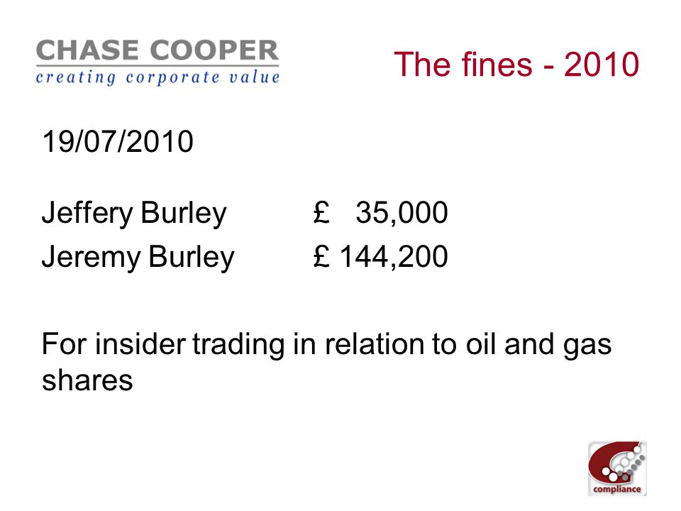 The fines - 2010 06/07/2010 Henry Cameron£ 350,000 As CEO, making misleading announcements to the market regarding payments made by Sibir (a large energy company that was quoted on AIM) to its major shareholder Chalva Tchigirinski