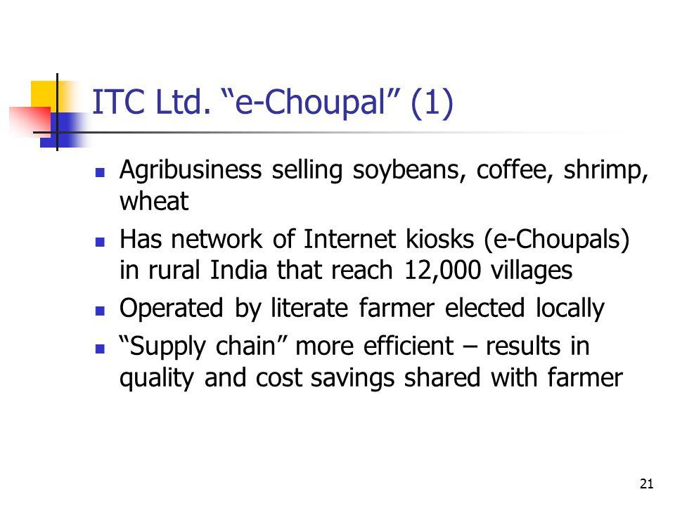 21 ITC Ltd.