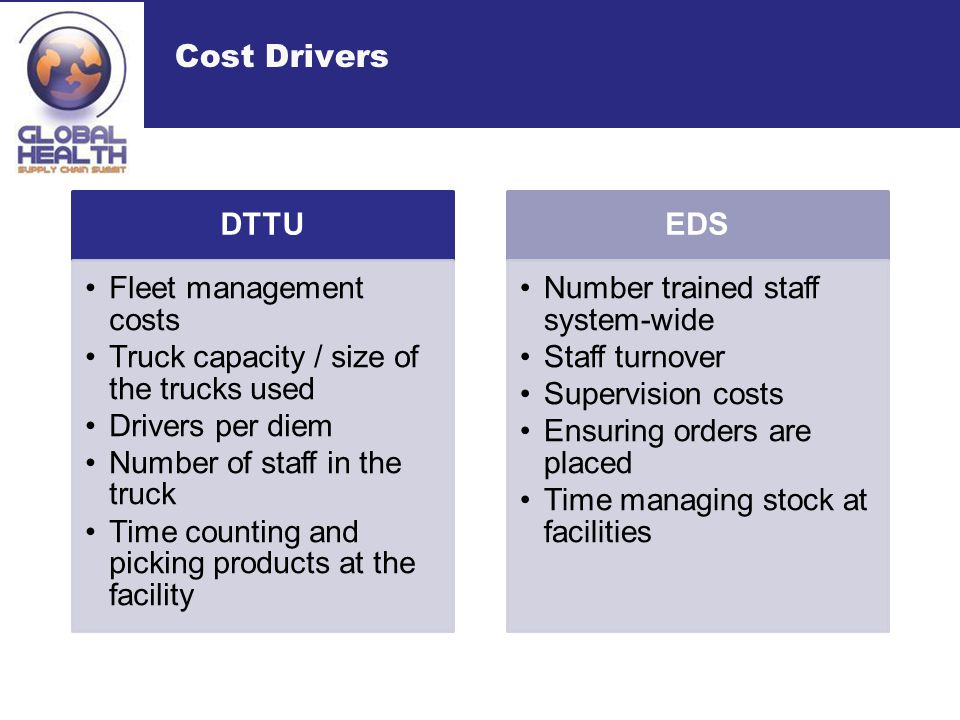 Cost Drivers DTTU Fleet management costs Truck capacity / size of the trucks used Drivers per diem Number of staff in the truck Time counting and picking products at the facility EDS Number trained staff system-wide Staff turnover Supervision costs Ensuring orders are placed Time managing stock at facilities
