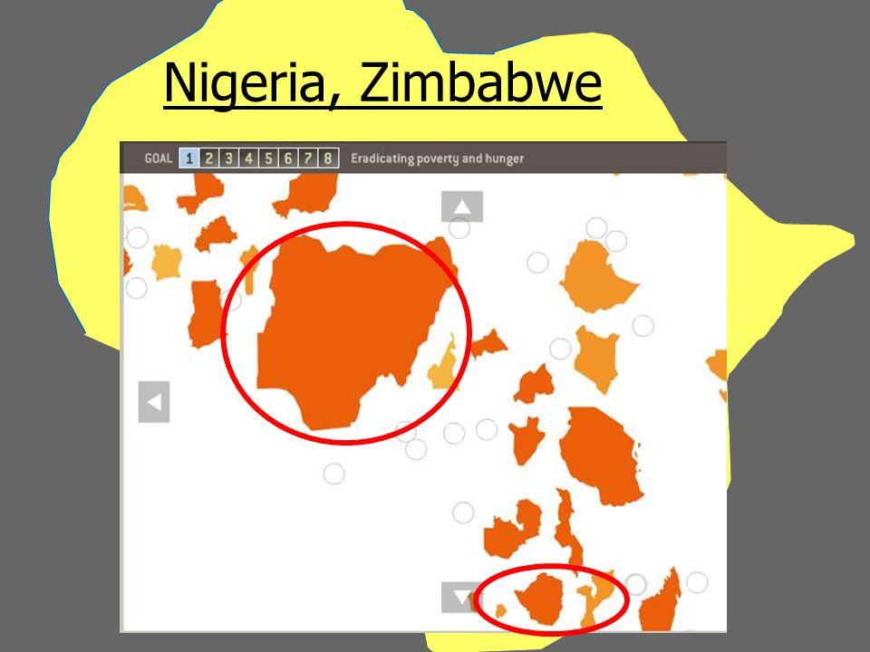 Nigeria, Zimbabwe