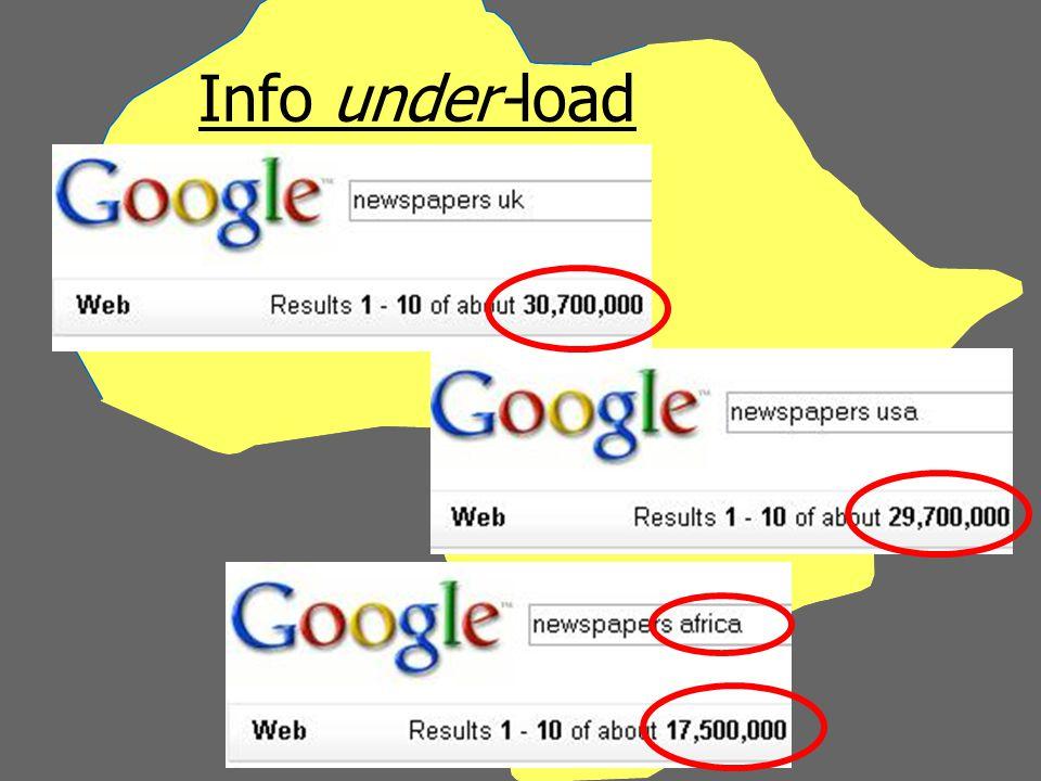 Info under-load