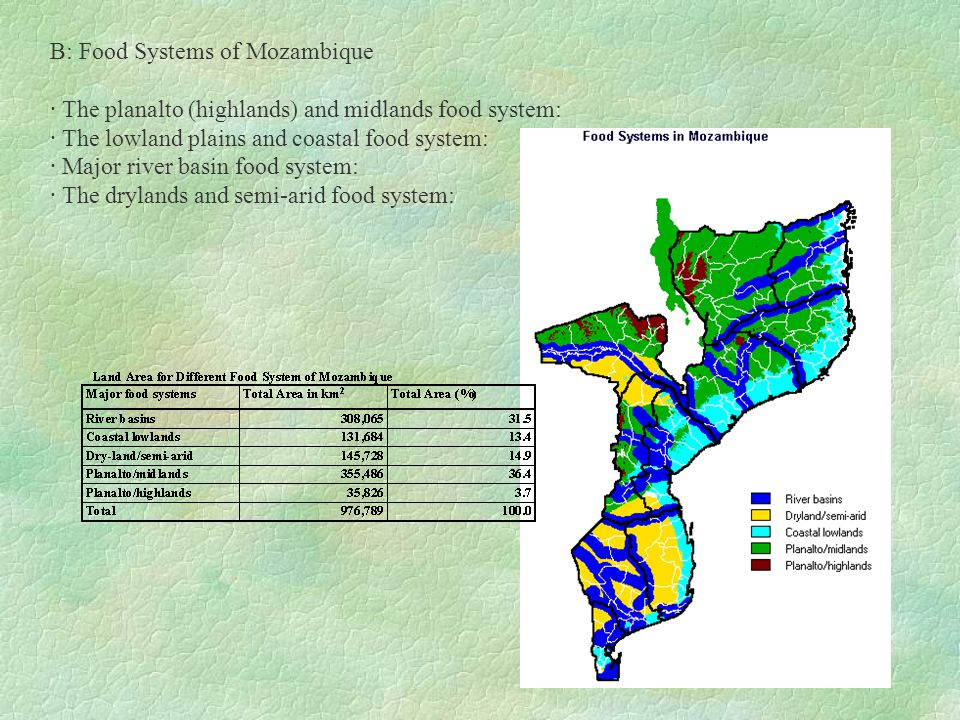 B: Food Systems of Mozambique · The planalto (highlands) and midlands food system: · The lowland plains and coastal food system: · Major river basin food system: · The drylands and semi-arid food system: