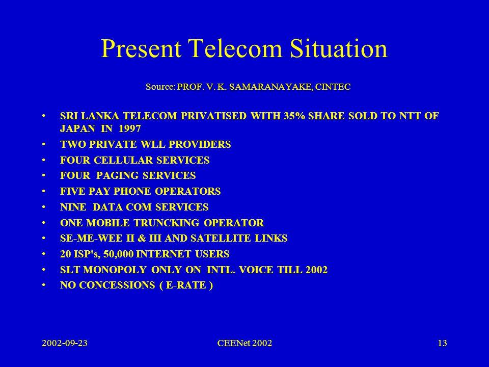 2002-09-23CEENet 200213 PROF. V. K. SAMARANAYAKE, CINTEC Present Telecom Situation Source: PROF.
