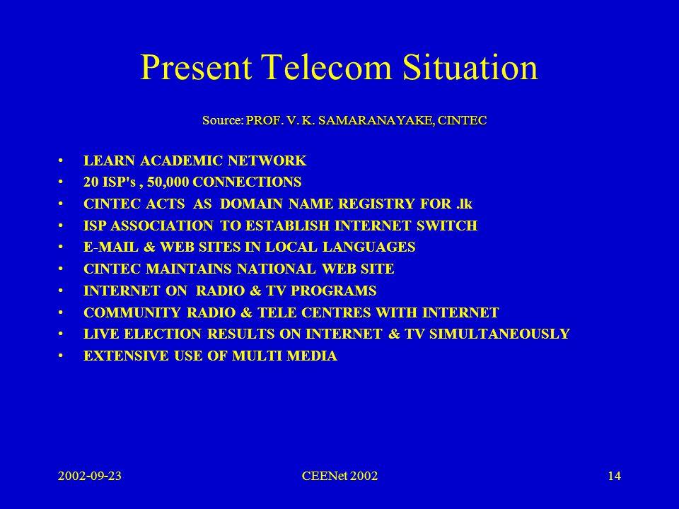 2002-09-23CEENet 200214 PROF. V. K. SAMARANAYAKE, CINTEC Present Telecom Situation Source: PROF.