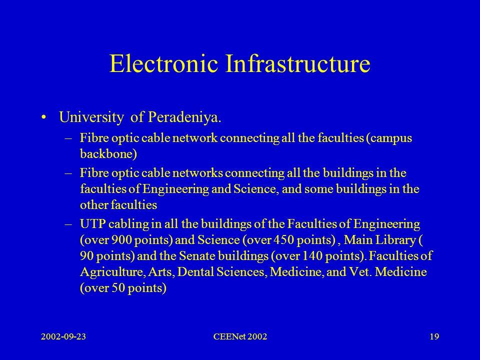 2002-09-23CEENet 200219 Electronic Infrastructure University of Peradeniya.
