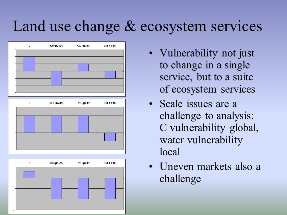 Land use change & ecosystem services Vulnerability not just to change in a single service, but to a suite of ecosystem services Scale issues are a challenge to analysis: C vulnerability global, water vulnerability local Uneven markets also a challenge