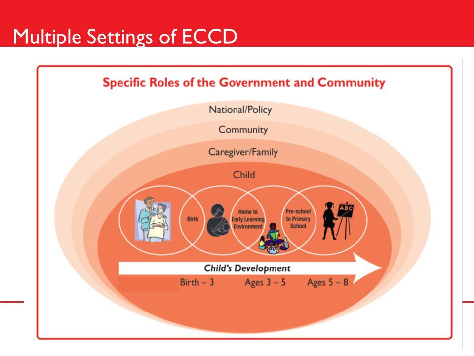 Multiple Settings of ECCD