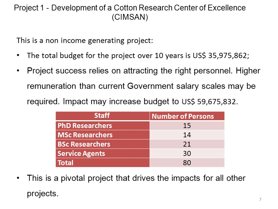 Project 1 - Development of a Cotton Research Center of Excellence (CIMSAN) 7 This is a non income generating project: The total budget for the project