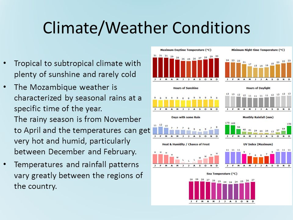 Climate/Weather Conditions Tropical to subtropical climate with plenty of sunshine and rarely cold The Mozambique weather is characterized by seasonal rains at a specific time of the year.