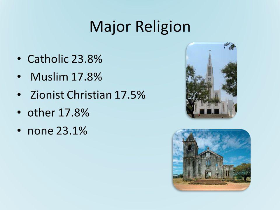 Major Religion Catholic 23.8% Muslim 17.8% Zionist Christian 17.5% other 17.8% none 23.1%