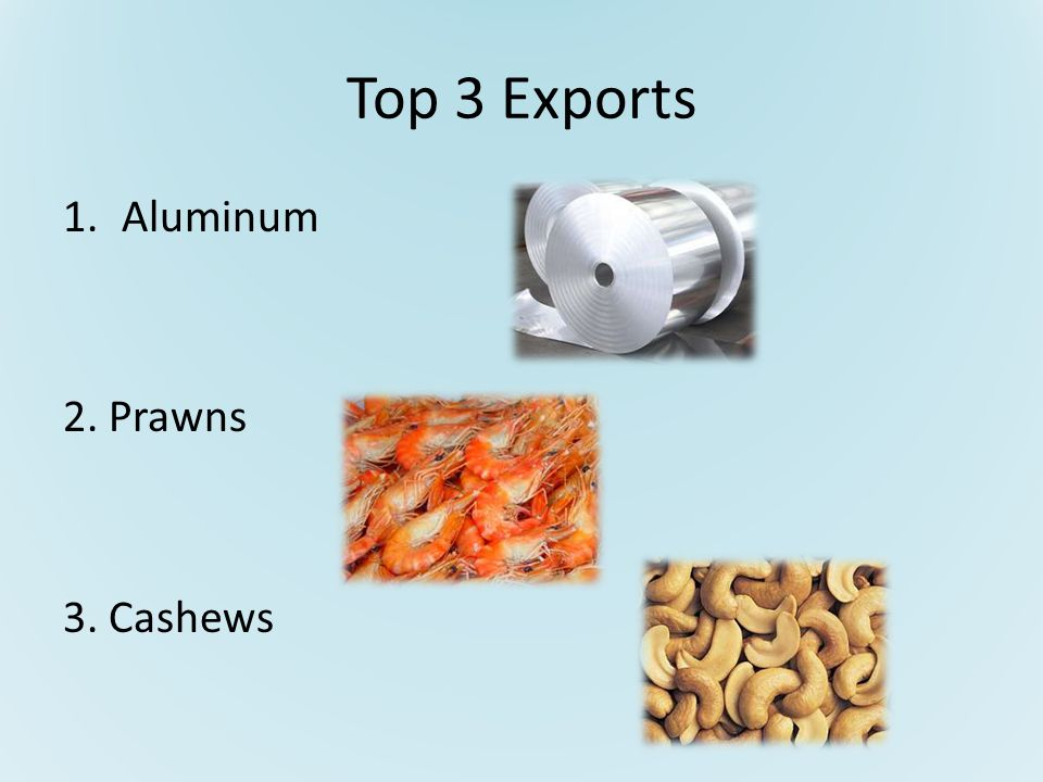 Top 3 Exports 1.Aluminum 2. Prawns 3. Cashews