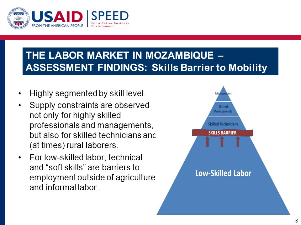 THE LABOR MARKET IN MOZAMBIQUE – ASSESSMENT FINDINGS: Skills Needed Now From next year – up to 10,000 construction jobs in Palma.
