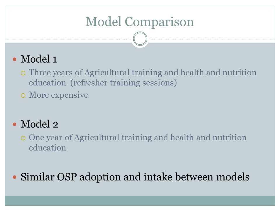 Model Comparison Model 1  Three years of Agricultural training and health and nutrition education (refresher training sessions)  More expensive Model 2  One year of Agricultural training and health and nutrition education Similar OSP adoption and intake between models