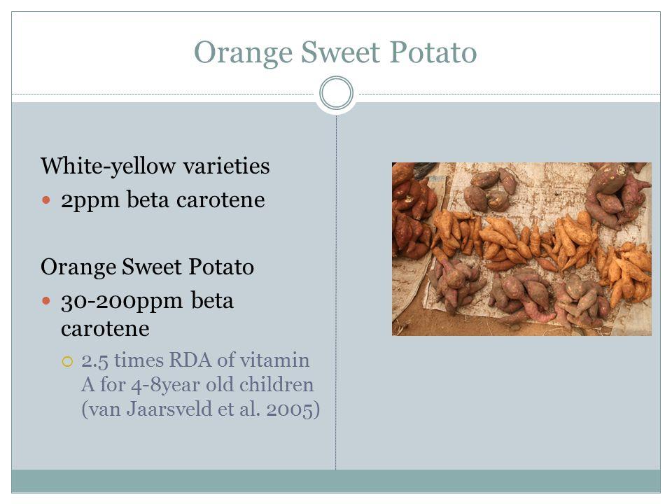 Why Orange Sweet Potatoes.