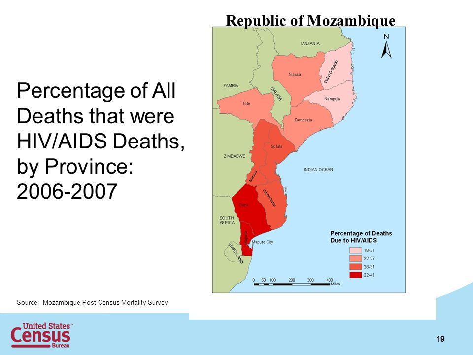 Percentage of All Deaths that were HIV/AIDS Deaths, by Province: 2006-2007 Source: Mozambique Post-Census Mortality Survey Republic of Mozambique 19