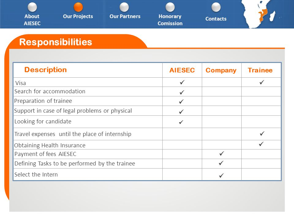 Responsibilities AIESEC Search for accommodation Preparation of trainee Support in case of legal problems or physical Looking for candidate Travel expenses until the place of internship Obtaining Health Insurance Payment of fees AIESEC Defining Tasks to be performed by the trainee Select the Intern CompanyTrainee Visa About AIESEC Our PartnersHonorary Comission Contacts Our Projects Description