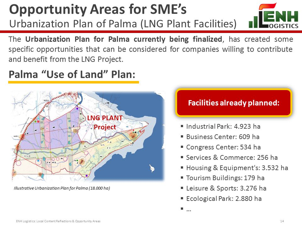 Opportunity Areas for SME's Urbanization Plan of Palma (LNG Plant Facilities) 14 The Urbanization Plan for Palma currently being finalized, has created some specific opportunities that can be considered for companies willing to contribute and benefit from the LNG Project.