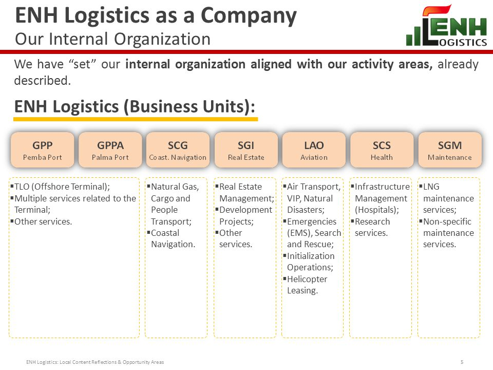 Opportunity Areas for SME's Cargo & Personnel Transportation: Detail 16 With the objective of providing a clear picture of each area, please consider the following details, beginning with Cargo & Personnel Transportation, … ENH Logistics: Local Content Reflections & Opportunity Areas Typical Areas: Cargo & Personnel Transportation Shipping Lines Transit & Supply Services Vessels Operators Clearing & Forwarding Airfreight Operators Heavy Lift Transport