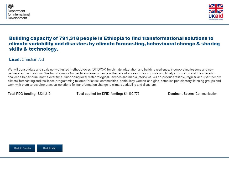 Building capacity of 791,318 people in Ethiopia to find transformational solutions to climate variability and disasters by climate forecasting, behavioural change & sharing skills & technology.