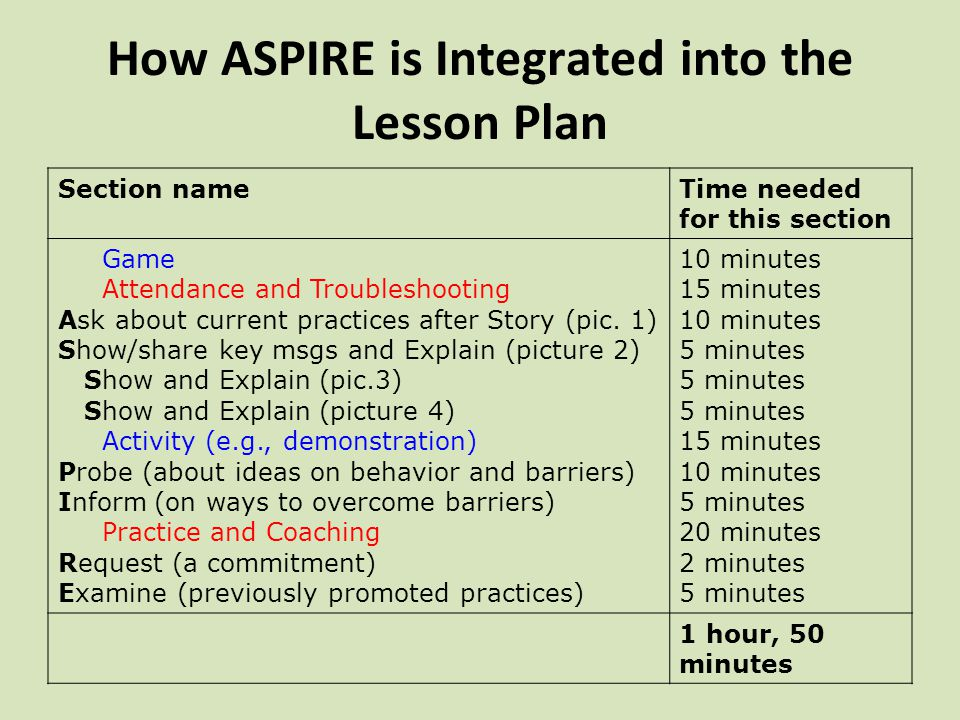 How ASPIRE is Integrated into the Lesson Plan Section nameTime needed for this section Game Attendance and Troubleshooting Ask about current practices after Story (pic.