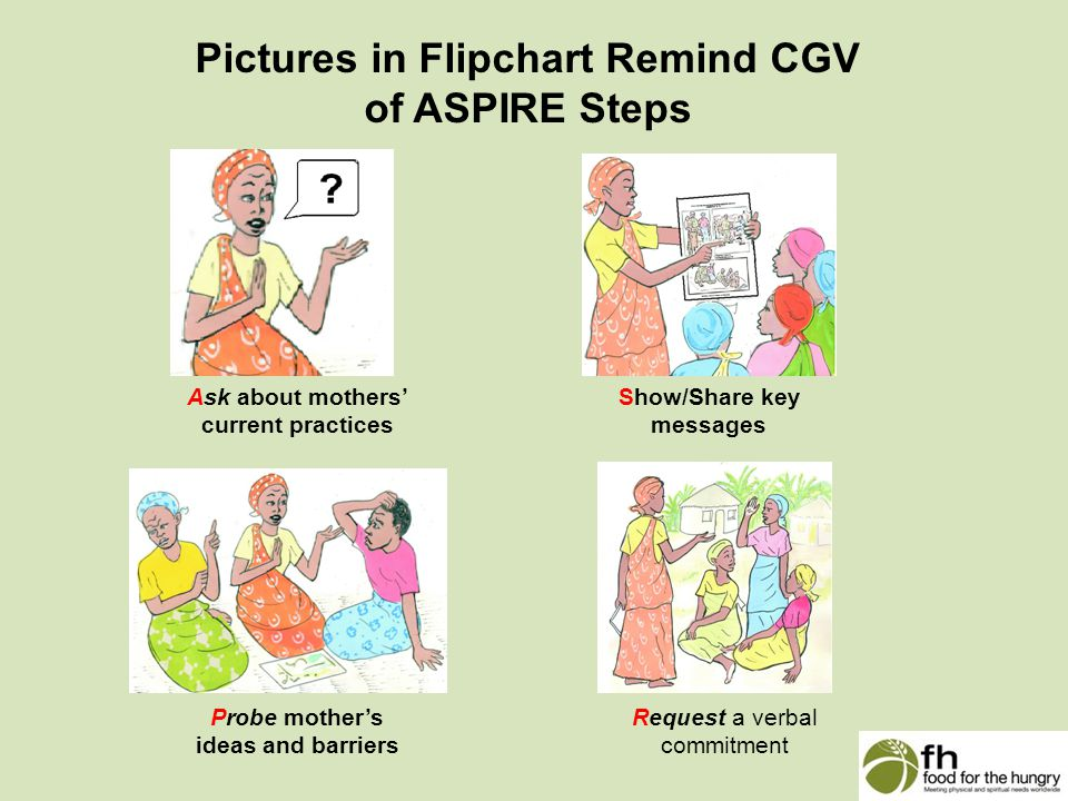 Ask about mothers' current practices Show/Share key messages Probe mother's ideas and barriers Request a verbal commitment Pictures in Flipchart Remind CGV of ASPIRE Steps
