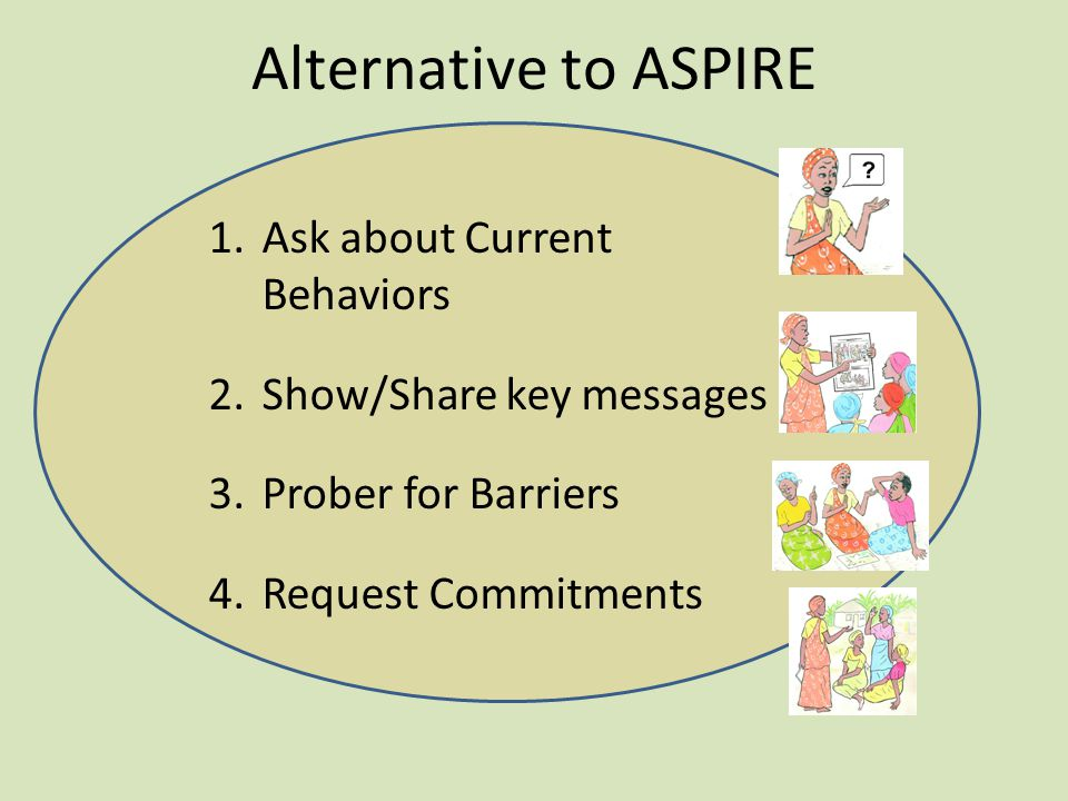 Alternative to ASPIRE 1.Ask about Current Behaviors 2.Show/Share key messages 3.Prober for Barriers 4.Request Commitments