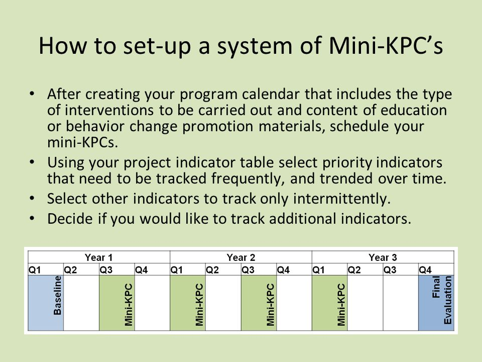 How to set-up a system of Mini-KPC's After creating your program calendar that includes the type of interventions to be carried out and content of education or behavior change promotion materials, schedule your mini-KPCs.