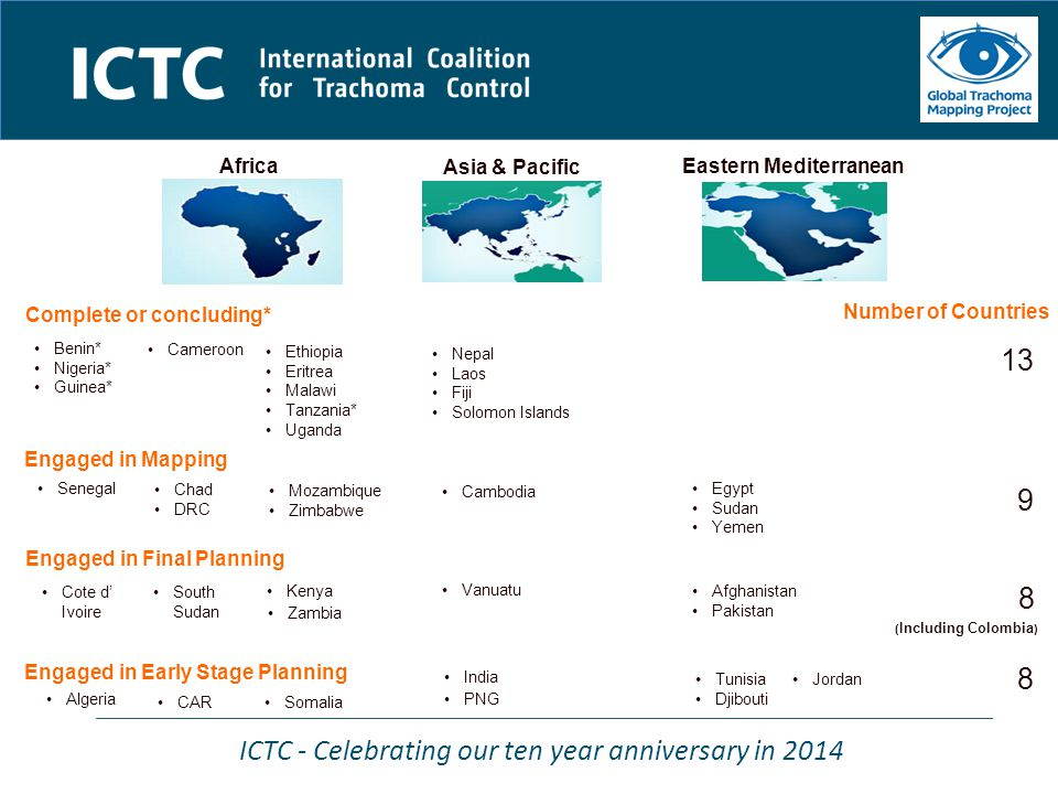 ICTC - Celebrating our ten year anniversary in 2014 Africa Asia & Pacific Eastern Mediterranean Engaged in Mapping Engaged in Final Planning Engaged i
