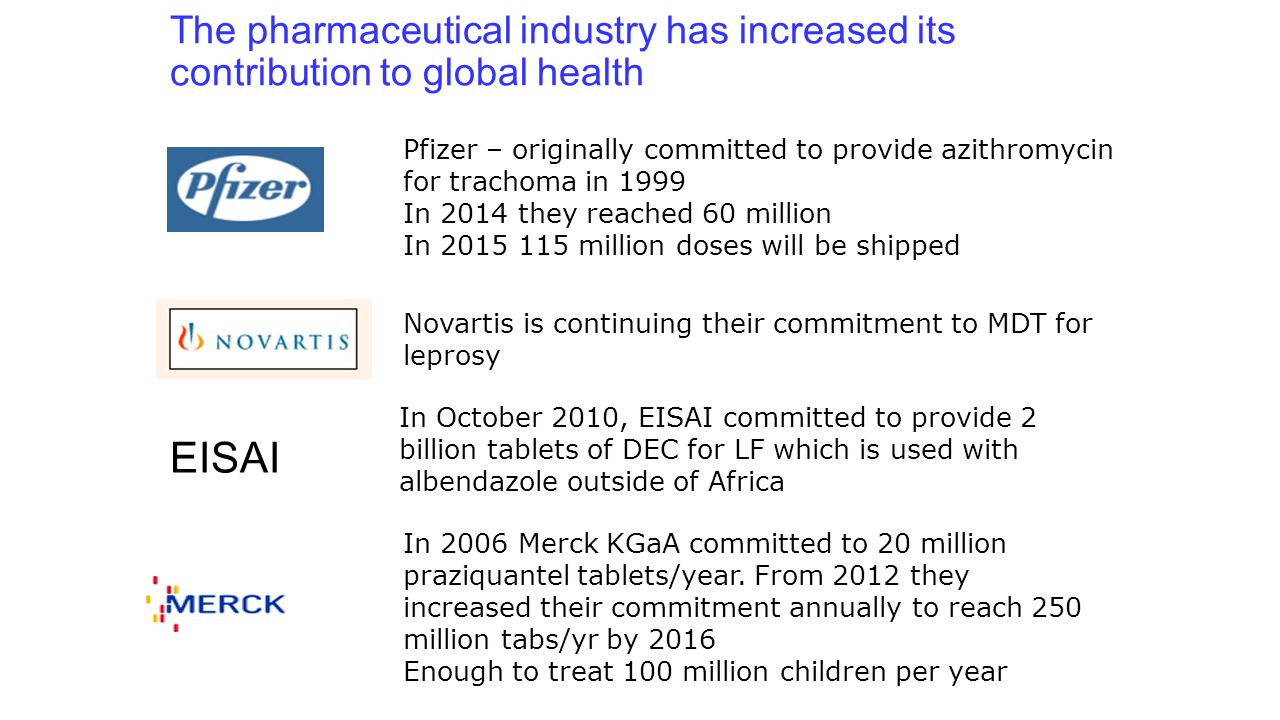 The pharmaceutical industry has increased its contribution to global health In 2006 Merck KGaA committed to 20 million praziquantel tablets/year.