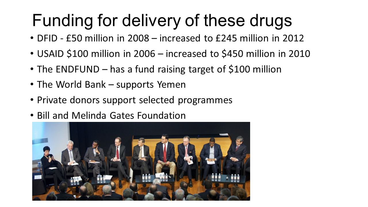 Funding for delivery of these drugs DFID - £50 million in 2008 – increased to £245 million in 2012 USAID $100 million in 2006 – increased to $450 million in 2010 The ENDFUND – has a fund raising target of $100 million The World Bank – supports Yemen Private donors support selected programmes Bill and Melinda Gates Foundation