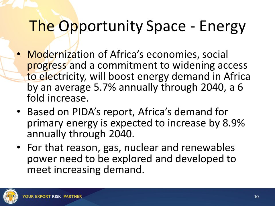 The Opportunity Space - Energy Modernization of Africa's economies, social progress and a commitment to widening access to electricity, will boost energy demand in Africa by an average 5.7% annually through 2040, a 6 fold increase.