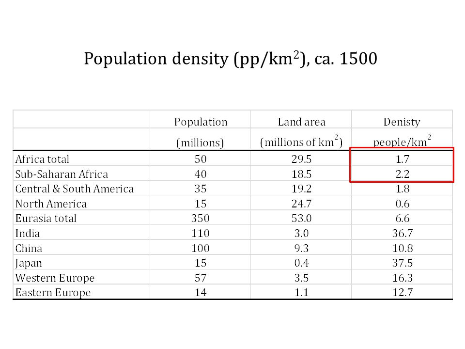 Population density (pp/km 2 ), ca. 1500