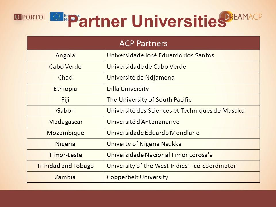 Partner Universities ACP Partners AngolaUniversidade José Eduardo dos Santos Cabo VerdeUniversidade de Cabo Verde ChadUniversité de Ndjamena EthiopiaD